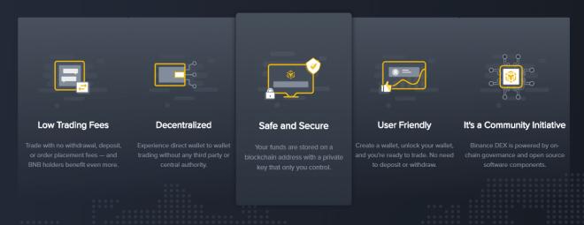 Debutta l'exchange decentralizzato Binance DEX. Disponibile Block Explorer e Sorgenti