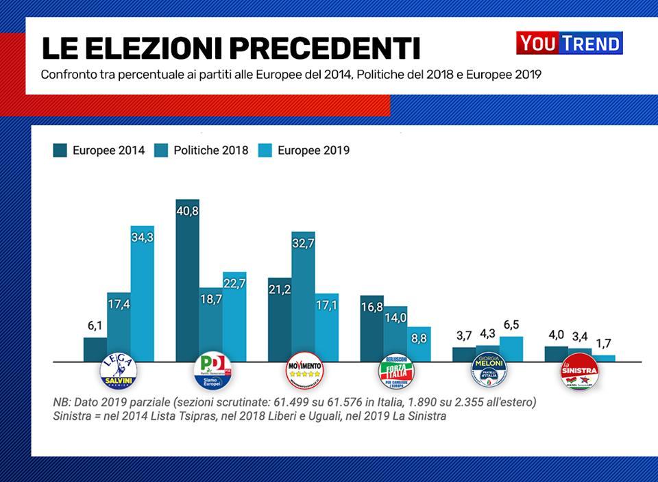 Come Bruxelles si prepara a commissariare l'Italia