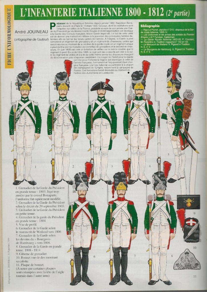 La Guardia Reale Italiana che combatté per Napoleone