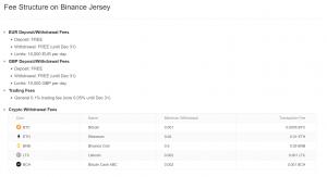 binance fee