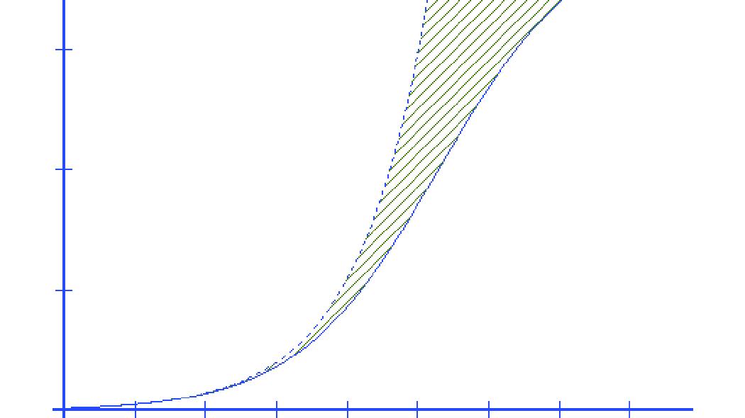 coronavirus_esponenziale