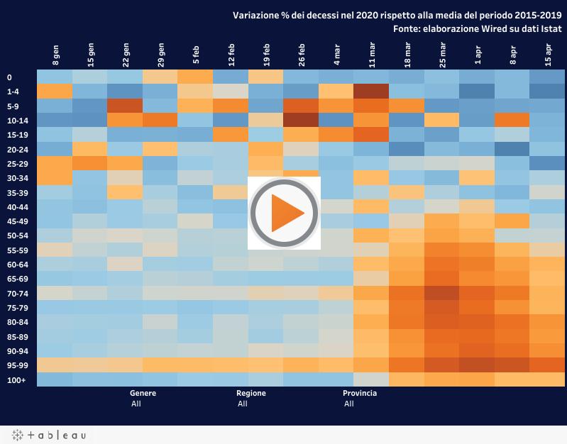 Mortalità ad aprile e coronavirus: rispetto agli ultimi 5 anni nel 2020 sono morte il 38% di persone in più