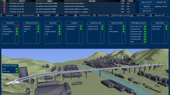 Supervisione e controllo con il sistema Scada: nei riquadri è riportato il funzionamento di tutti i servizi tecnologici (immagine fornita da Seastema)