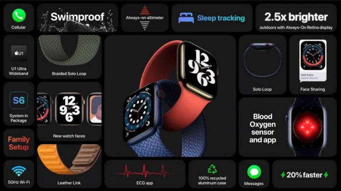 Apple, la sfida di domani sono i servizi