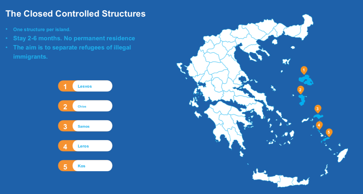 Il documento del governo greco sui nuovi campi