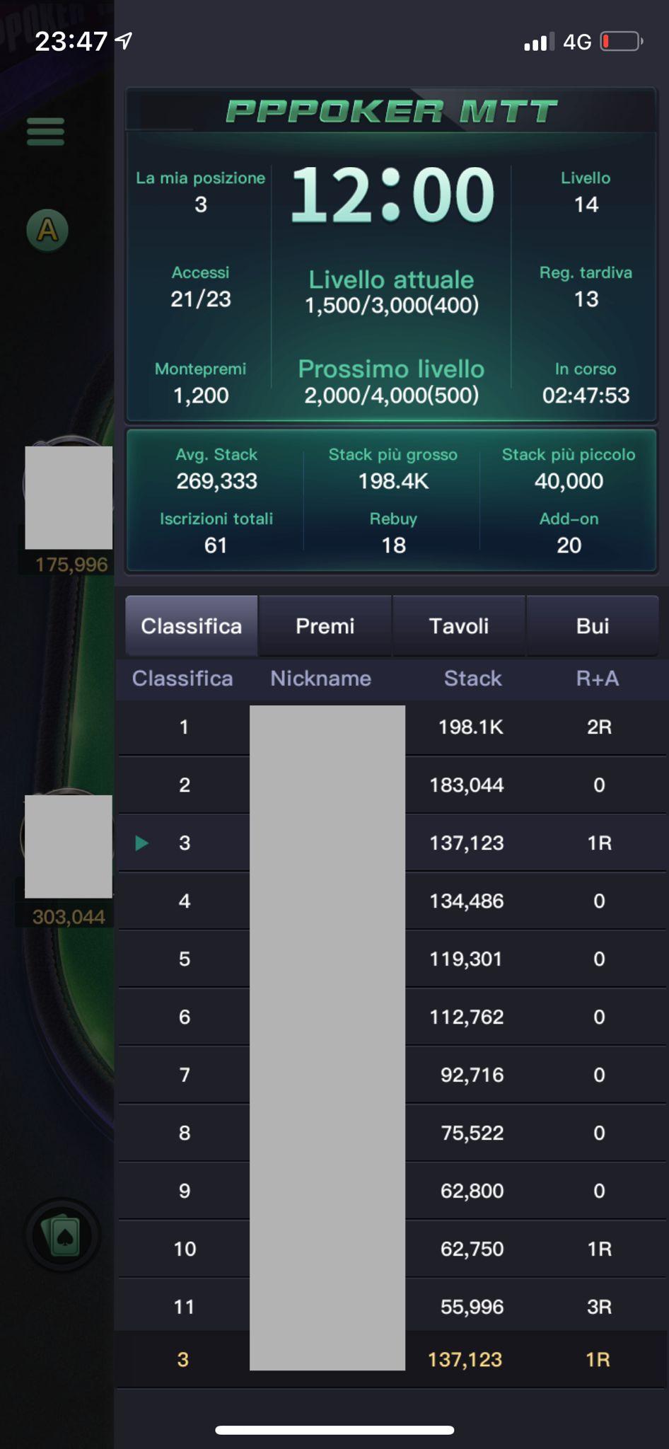 Siamo entrati nel giro illecito dietro alle app per il gioco d'azzardo. Ecco come funzionano